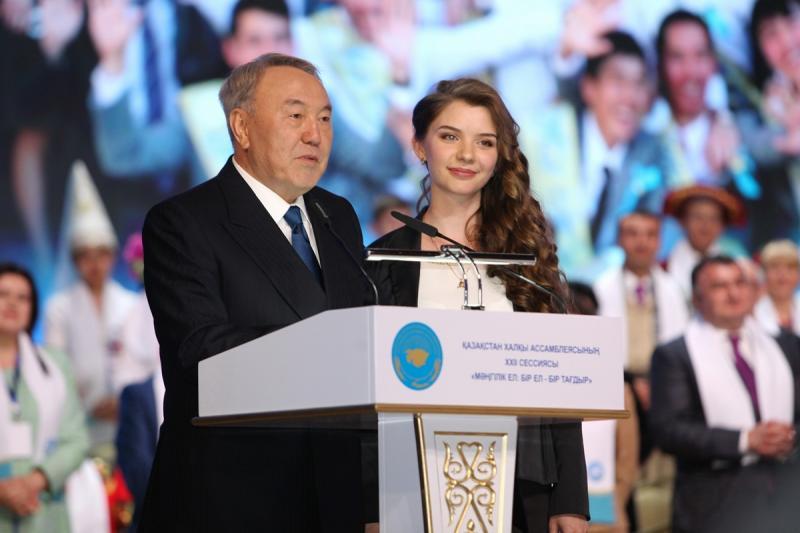 XXII сессия Ассамблеи народа Казахстана